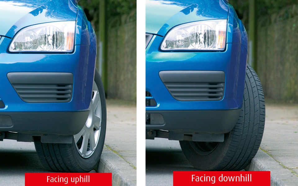 Rule 252: Turn your wheels away from the kerb when parking facing uphill. Turn them towards the kerb when parking facing downhill
